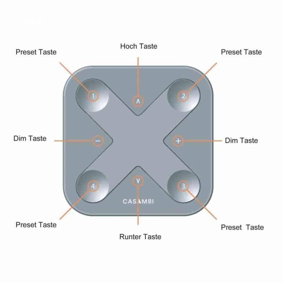 casambi domotica systeem